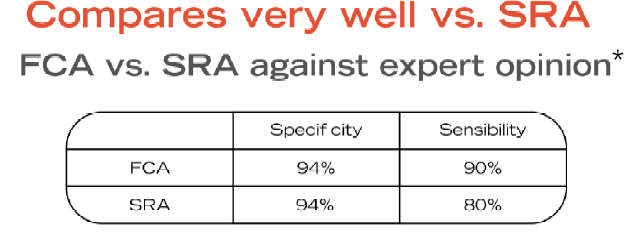 FCA vs SRA table